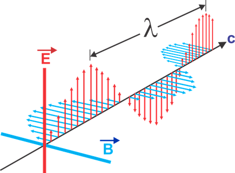 Les ondes électromagnétiques sont-elles véritablement néfastes pour l'Homme?
